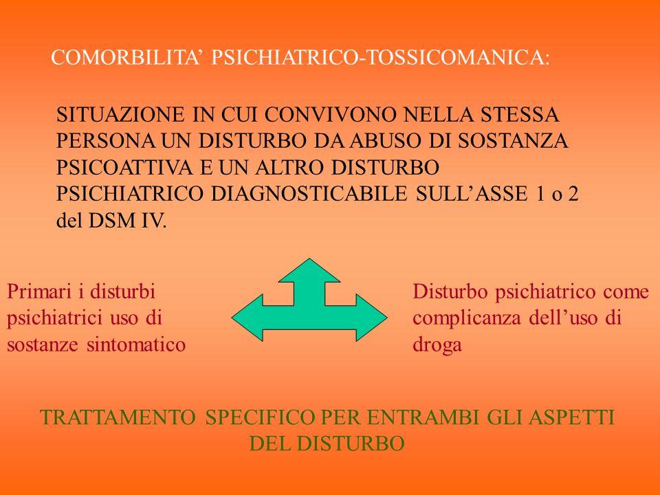 COMORBILITA PSICHIATRICO-TOSSICOMANICA: SITUAZIONE IN CUI CONVIVONO NELLA STESSA PERSONA UN DISTURBO DA ABUSO DI SOSTANZA PSICOATTIVA E UN ALTRO DISTU