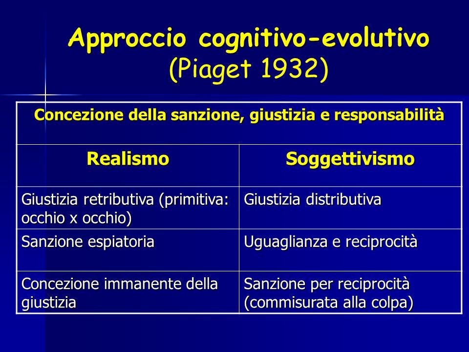 Approccio cognitivo-evolutivo ( Approccio cognitivo-evolutivo (Piaget 1932) Concezione della sanzione, giustizia e responsabilità RealismoSoggettivism