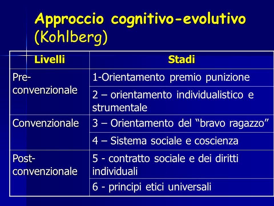 Approccio cognitivo-evolutivo ( Approccio cognitivo-evolutivo (Kohlberg) LivelliStadi Pre- convenzionale 1-Orientamento premio punizione 2 – orientame