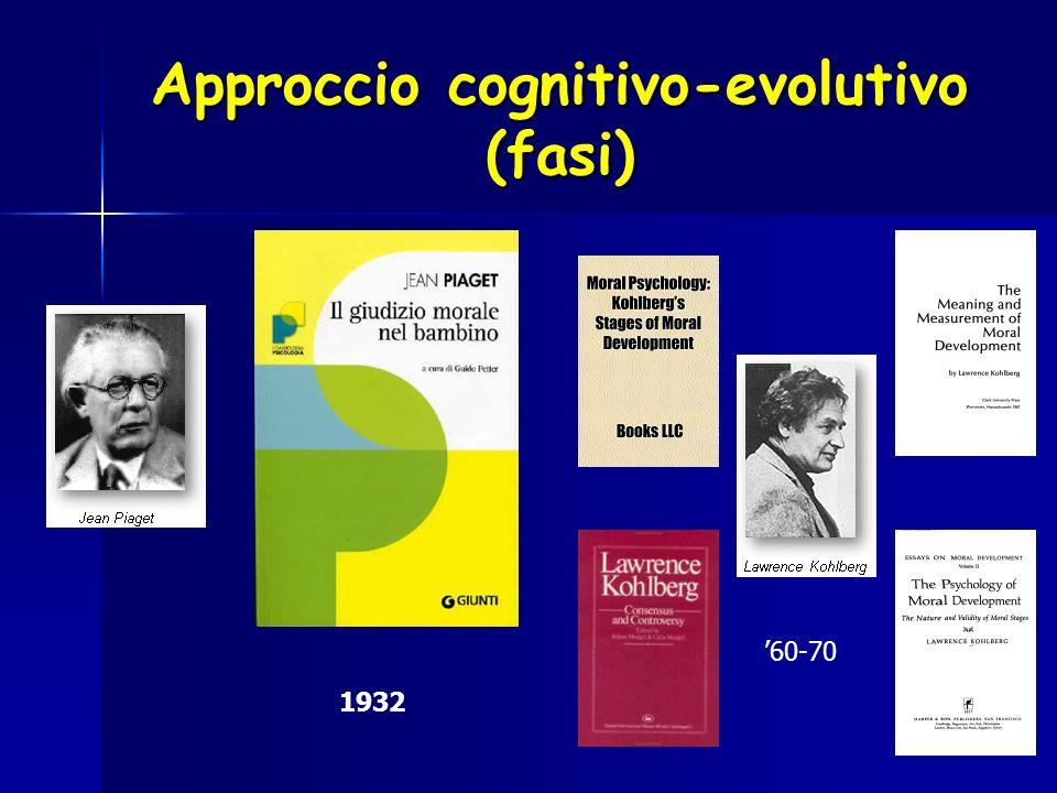 Approccio cognitivo-evolutivo (fasi) 1932 60-70