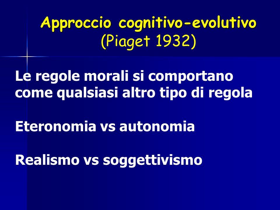 Le regole morali si comportano come qualsiasi altro tipo di regola Eteronomia vs autonomia Realismo vs soggettivismo