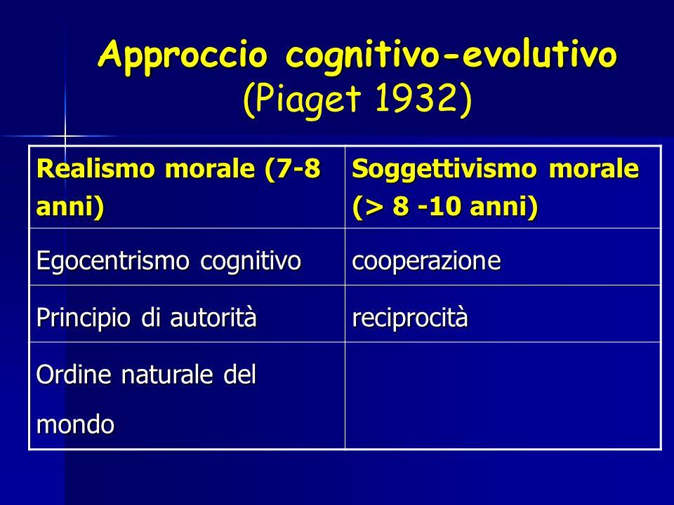 Approccio cognitivo-evolutivo ( Approccio cognitivo-evolutivo (Piaget 1932) Realismo morale (7-8 anni) Soggettivismo morale (> 8 -10 anni) Egocentrism