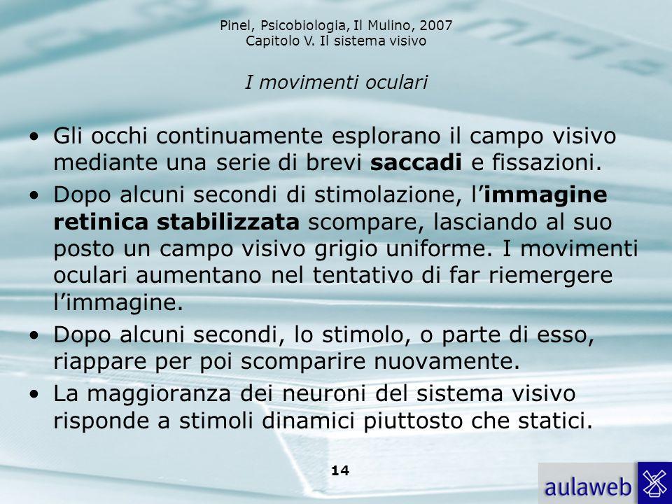 Pinel, Psicobiologia, Il Mulino, 2007 Capitolo V. Il sistema visivo 14 I movimenti oculari Gli occhi continuamente esplorano il campo visivo mediante