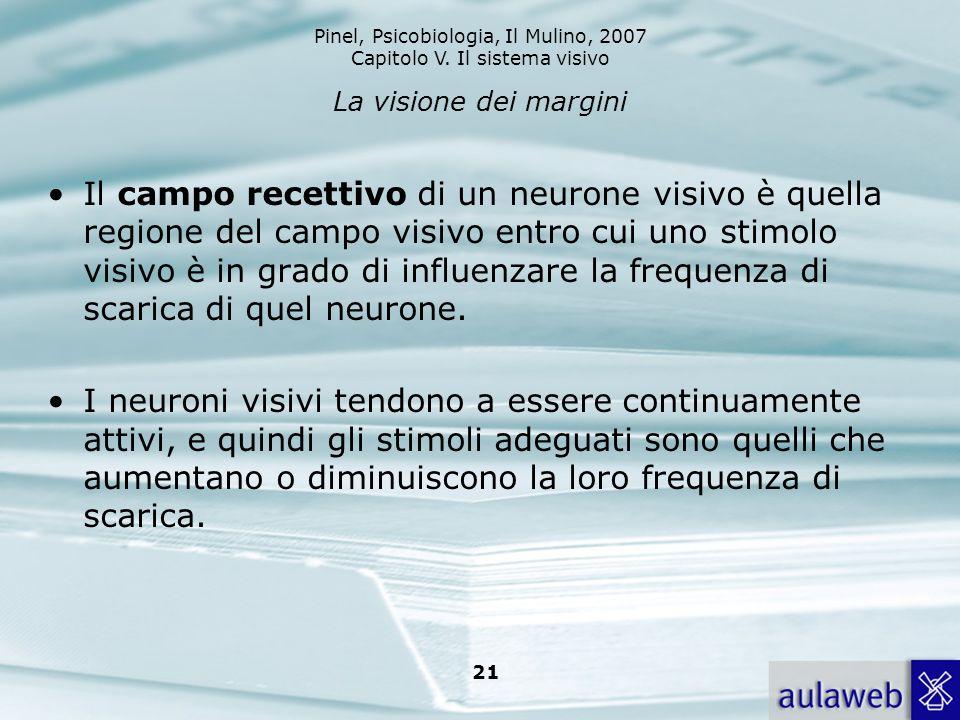 Pinel, Psicobiologia, Il Mulino, 2007 Capitolo V. Il sistema visivo 21 La visione dei margini Il campo recettivo di un neurone visivo è quella regione
