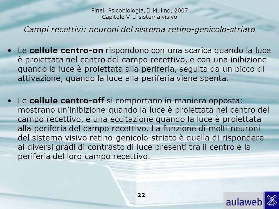 Pinel, Psicobiologia, Il Mulino, 2007 Capitolo V. Il sistema visivo 22 Campi recettivi: neuroni del sistema retino-genicolo-striato Le cellule centro-