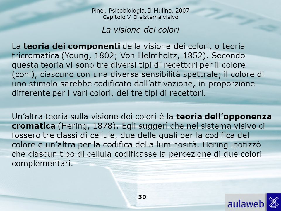 Pinel, Psicobiologia, Il Mulino, 2007 Capitolo V. Il sistema visivo 30 La visione dei colori La teoria dei componenti della visione dei colori, o teor