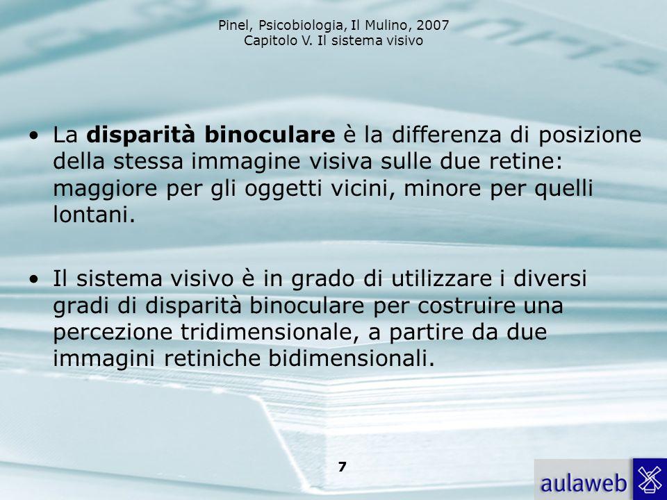 Pinel, Psicobiologia, Il Mulino, 2007 Capitolo V. Il sistema visivo 7 La disparità binoculare è la differenza di posizione della stessa immagine visiv