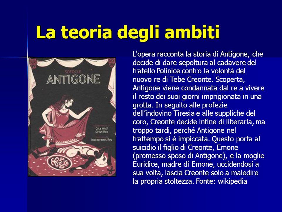 La teoria degli ambiti L'opera racconta la storia di Antigone, che decide di dare sepoltura al cadavere del fratello Polinice contro la volontà del nu