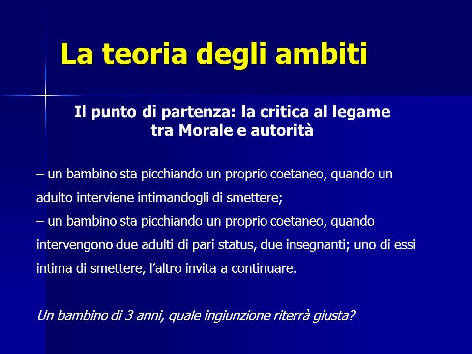 La teoria degli ambiti (ambito morale) I concetti di benessere, giustizia e diritti umani dipendono da caratteristiche intrinseche delle relazioni interpersonali (Turiel, 1983).