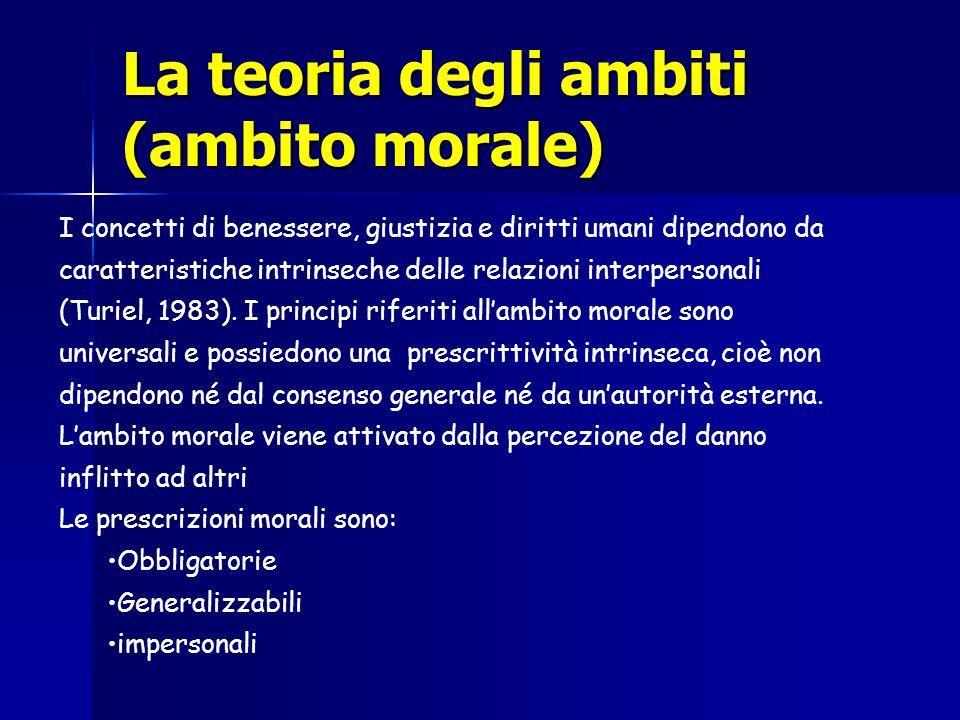 La teoria degli ambiti (ambito morale) I concetti di benessere, giustizia e diritti umani dipendono da caratteristiche intrinseche delle relazioni int