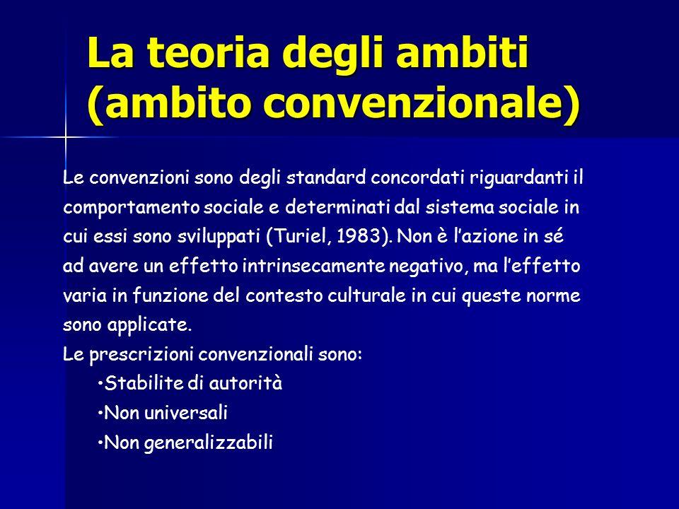 La teoria degli ambiti (ambito convenzionale) Le convenzioni sono degli standard concordati riguardanti il comportamento sociale e determinati dal sis