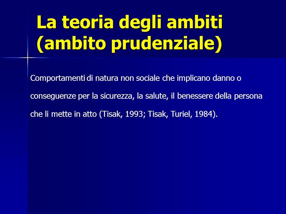 La teoria degli ambiti (ambito prudenziale) Comportamenti di natura non sociale che implicano danno o conseguenze per la sicurezza, la salute, il bene