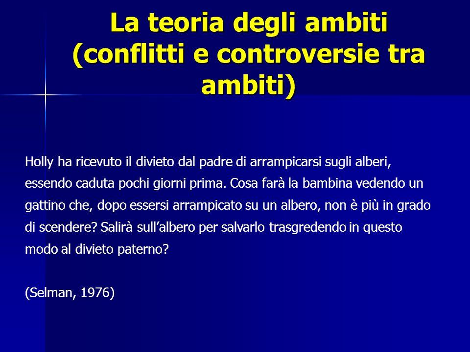La teoria degli ambiti (conflitti e controversie tra ambiti) Conflitti genitori figli (Smetana) Ambiti misti Influenze culturali (anche la teoria degli ambiti ha una ambizione universalistica)