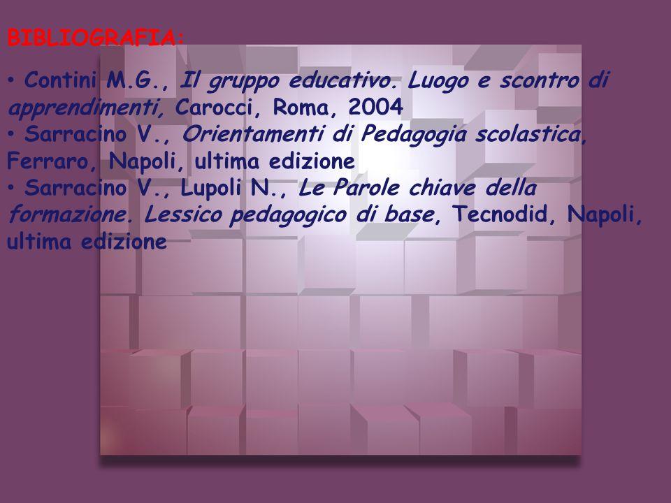 Contini M.G., Il gruppo educativo. Luogo e scontro di apprendimenti, Carocci, Roma, 2004 Sarracino V., Orientamenti di Pedagogia scolastica, Ferraro,