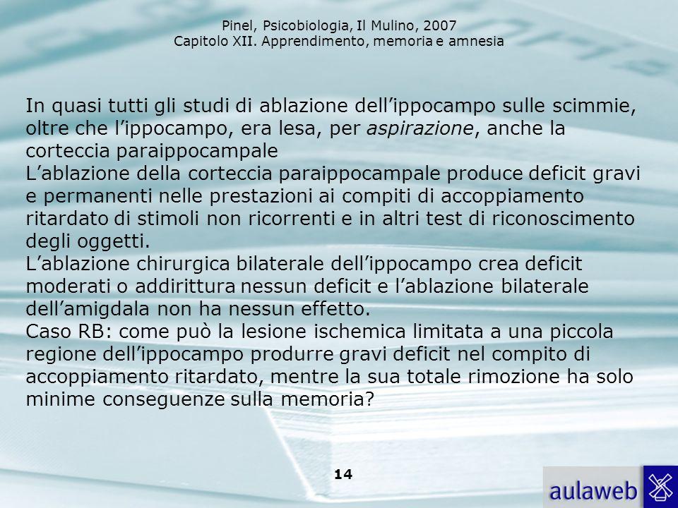 Pinel, Psicobiologia, Il Mulino, 2007 Capitolo XII. Apprendimento, memoria e amnesia 14 In quasi tutti gli studi di ablazione dellippocampo sulle scim