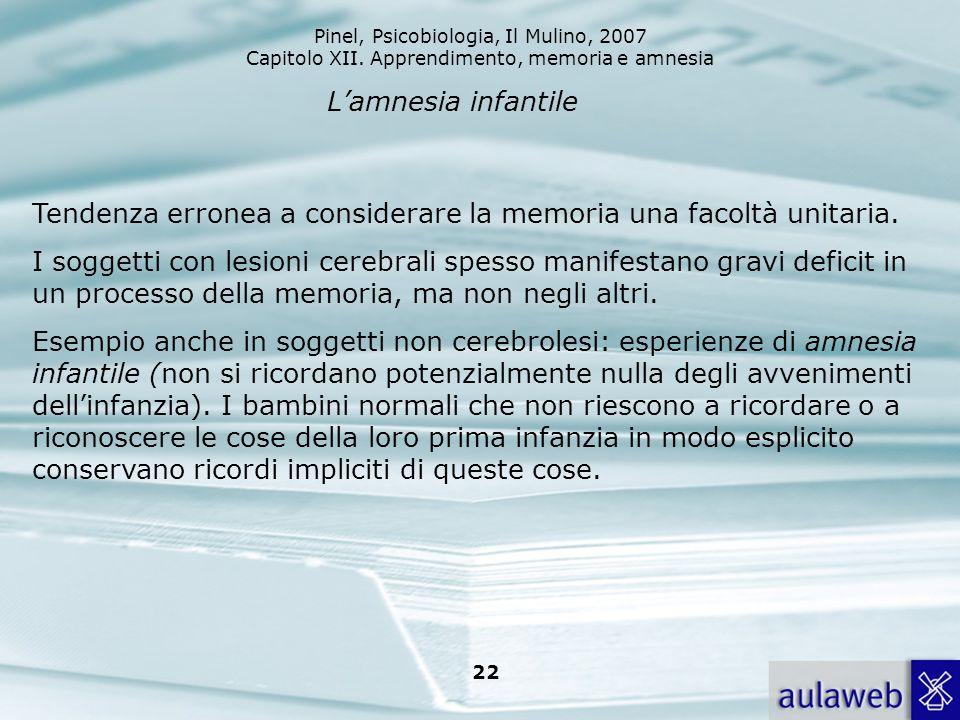 Pinel, Psicobiologia, Il Mulino, 2007 Capitolo XII. Apprendimento, memoria e amnesia 22 Lamnesia infantile Tendenza erronea a considerare la memoria u