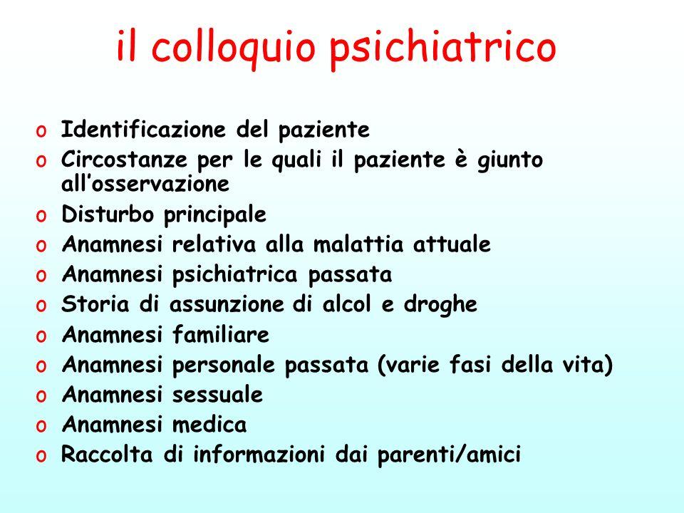 il colloquio psichiatrico oIdentificazione del paziente oCircostanze per le quali il paziente è giunto allosservazione oDisturbo principale oAnamnesi