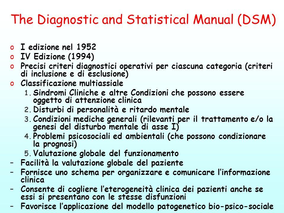 The Diagnostic and Statistical Manual (DSM) oI edizione nel 1952 oIV Edizione (1994) oPrecisi criteri diagnostici operativi per ciascuna categoria (cr