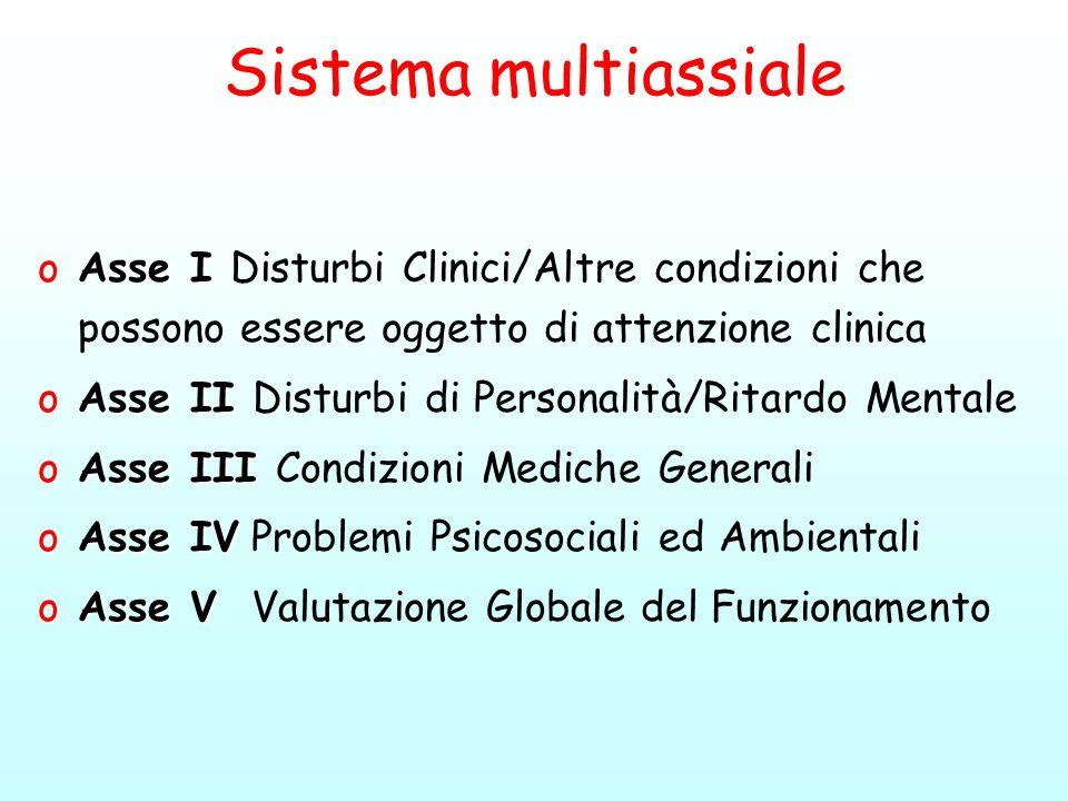 Sistema multiassiale oAsse I oAsse I Disturbi Clinici/Altre condizioni che possono essere oggetto di attenzione clinica oAsse II oAsse II Disturbi di