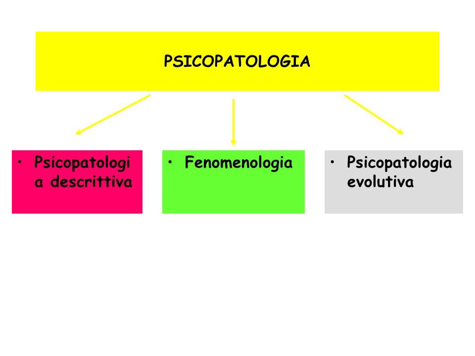 PSICOPATOLOGIA DESCRITTIVA Descrive e classifica le esperienze, cognizioni, emozioni e comportamenti anomali del paziente, evitando assunti teorici e spiegazioni.