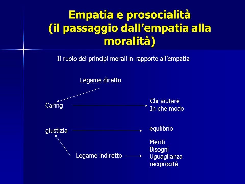 Empatia e prosocialità (il passaggio dallempatia alla moralità) Il ruolo dei principi morali in rapporto allempatia Chi aiutare In che modo Caring giu