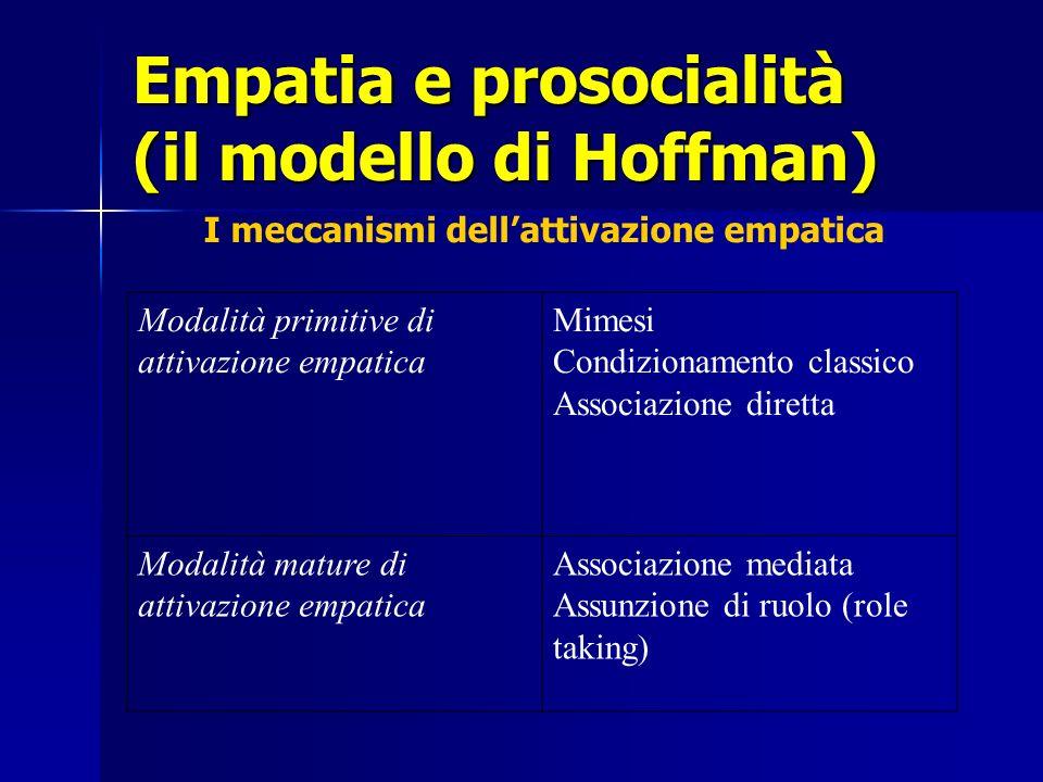 Empatia e prosocialità (il modello di Hoffman) I meccanismi dellattivazione empatica Modalità primitive di attivazione empatica Mimesi Condizionamento