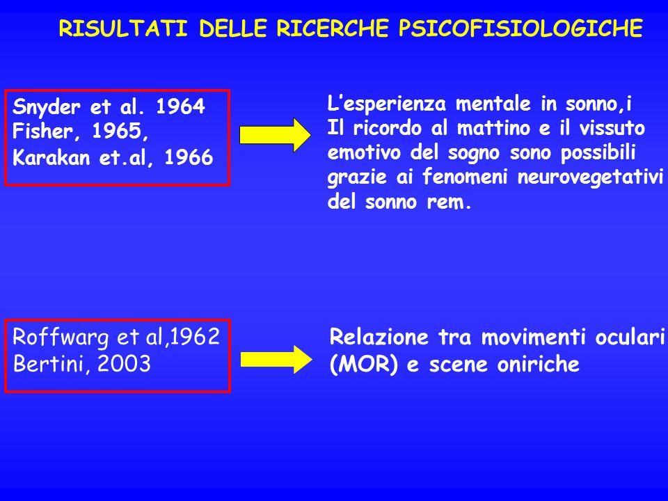 RISULTATI DELLE RICERCHE PSICOFISIOLOGICHE Snyder et al. 1964 Fisher, 1965, Karakan et.al, 1966 Lesperienza mentale in sonno,i Il ricordo al mattino e