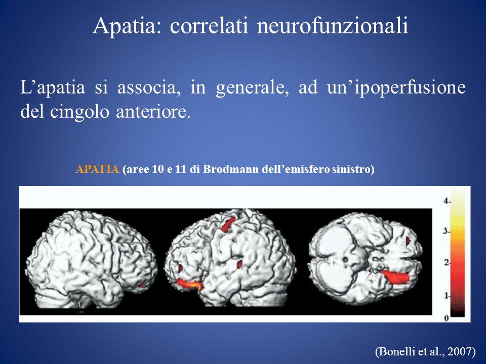 Lapatia si associa, in generale, ad unipoperfusione del cingolo anteriore. Apatia: correlati neurofunzionali APATIA (aree 10 e 11 di Brodmann dellemis