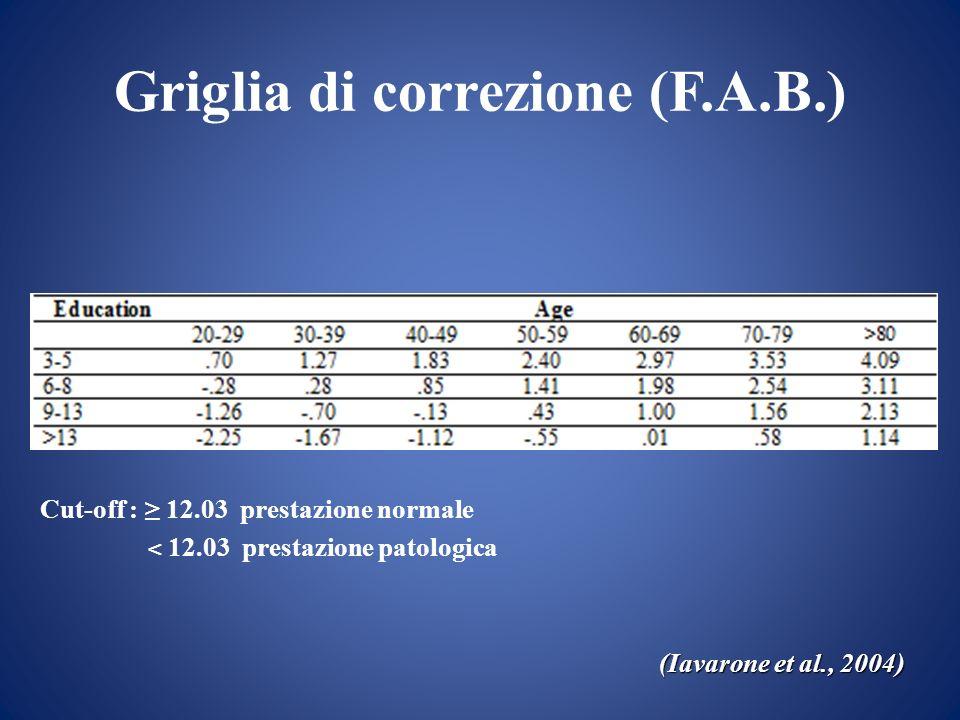 Griglia di correzione (F.A.B.) (Iavarone et al., 2004) Cut-off : 12.03 prestazione normale ˂ 12.03 prestazione patologica
