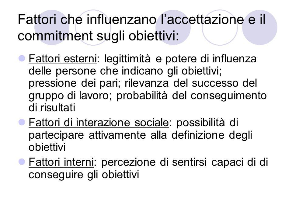 Fattori che influenzano laccettazione e il commitment sugli obiettivi: Fattori esterni: legittimità e potere di influenza delle persone che indicano g