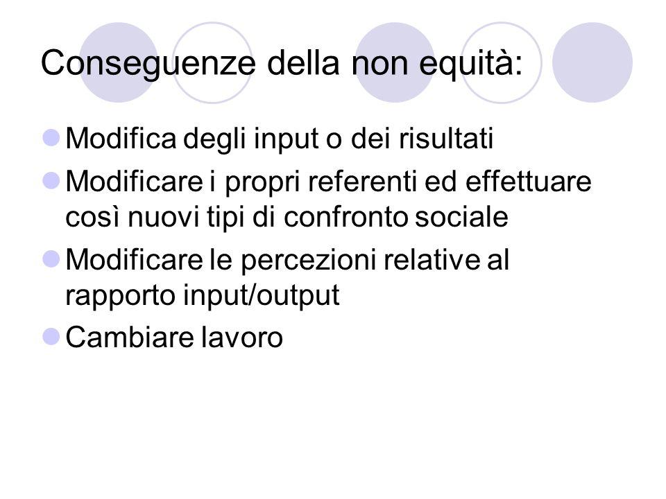 Conseguenze della non equità: Modifica degli input o dei risultati Modificare i propri referenti ed effettuare così nuovi tipi di confronto sociale Mo