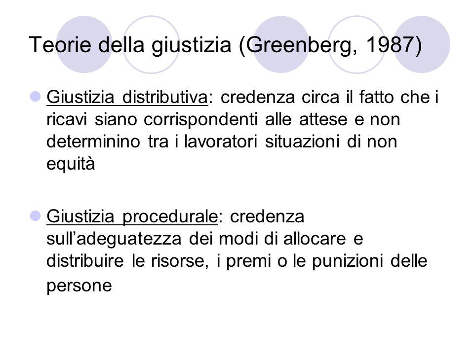 Teorie della giustizia (Greenberg, 1987) Giustizia distributiva: credenza circa il fatto che i ricavi siano corrispondenti alle attese e non determini
