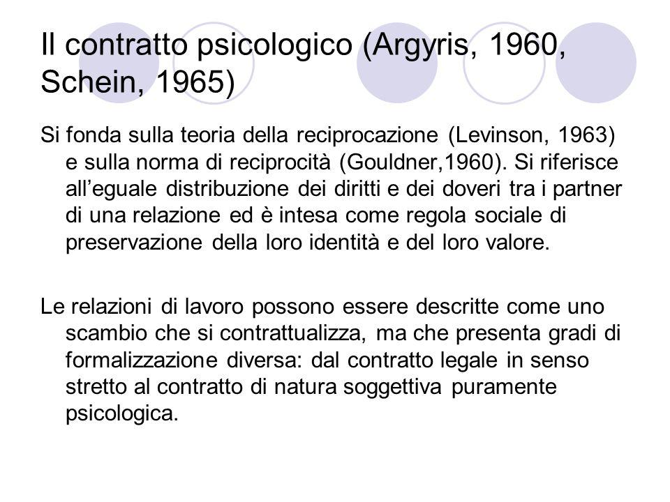 Il contratto psicologico (Argyris, 1960, Schein, 1965) Si fonda sulla teoria della reciprocazione (Levinson, 1963) e sulla norma di reciprocità (Gould
