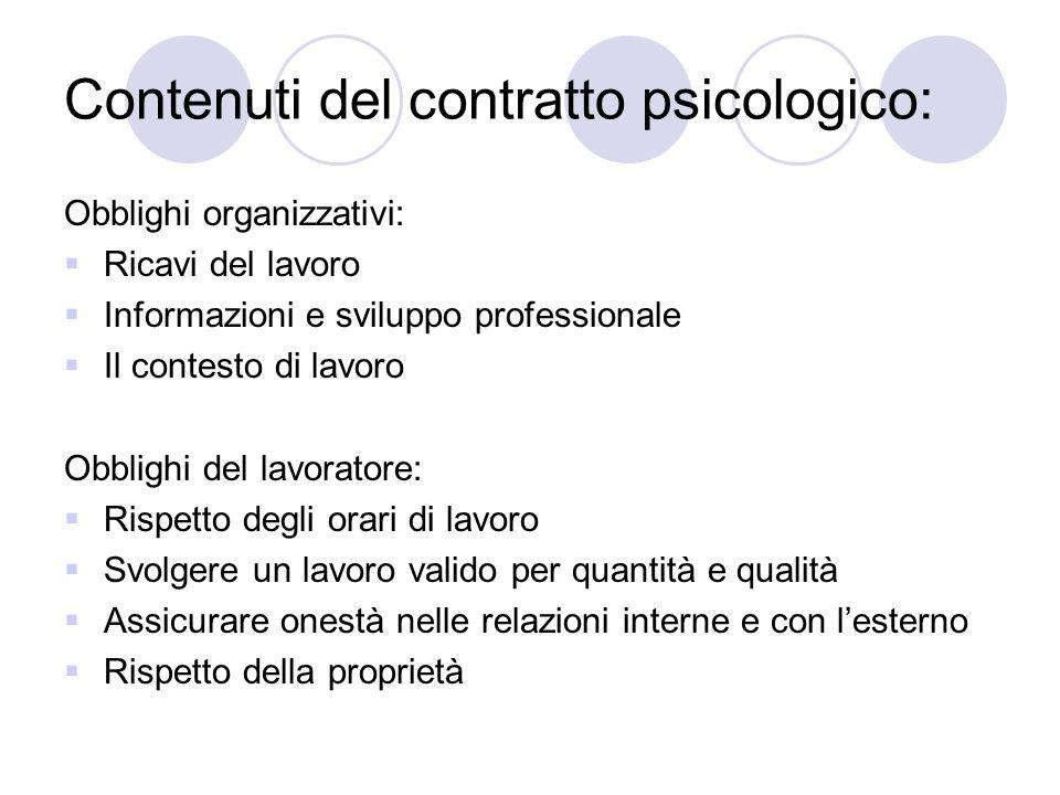 Contenuti del contratto psicologico: Obblighi organizzativi: Ricavi del lavoro Informazioni e sviluppo professionale Il contesto di lavoro Obblighi de