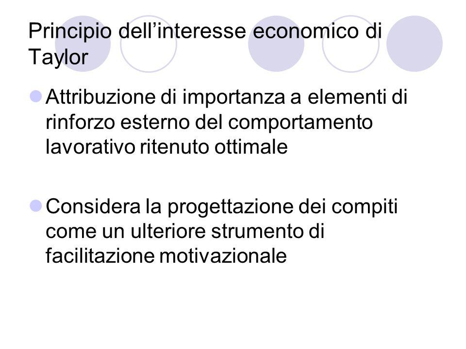 Principio dellinteresse economico di Taylor Attribuzione di importanza a elementi di rinforzo esterno del comportamento lavorativo ritenuto ottimale C