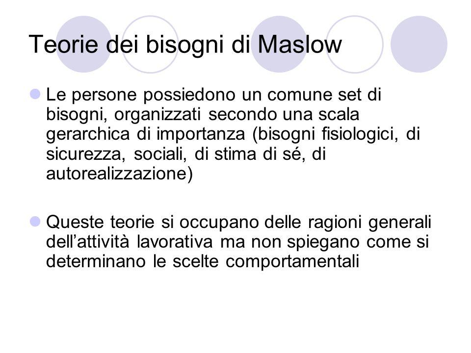 Teorie dei bisogni di Maslow Le persone possiedono un comune set di bisogni, organizzati secondo una scala gerarchica di importanza (bisogni fisiologi