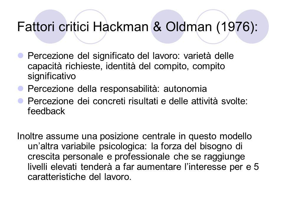 Fattori critici Hackman & Oldman (1976): Percezione del significato del lavoro: varietà delle capacità richieste, identità del compito, compito signif