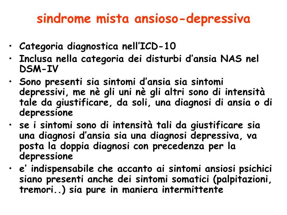 sindrome mista ansioso-depressiva Categoria diagnostica nellICD-10 Inclusa nella categoria dei disturbi dansia NAS nel DSM-IV Sono presenti sia sintomi dansia sia sintomi depressivi, me nè gli uni nè gli altri sono di intensità tale da giustificare, da soli, una diagnosi di ansia o di depressione se i sintomi sono di intensità tali da giustificare sia una diagnosi dansia sia una diagnosi depressiva, va posta la doppia diagnosi con precedenza per la depressione e indispensabile che accanto ai sintomi ansiosi psichici siano presenti anche dei sintomi somatici (palpitazioni, tremori..) sia pure in maniera intermittente