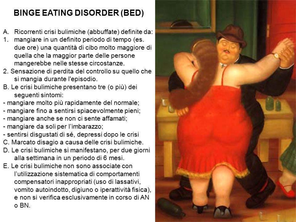 BINGE EATING DISORDER (BED) A.Ricorrenti crisi bulimiche (abbuffate) definite da: 1.mangiare in un definito periodo di tempo (es. due ore) una quantit