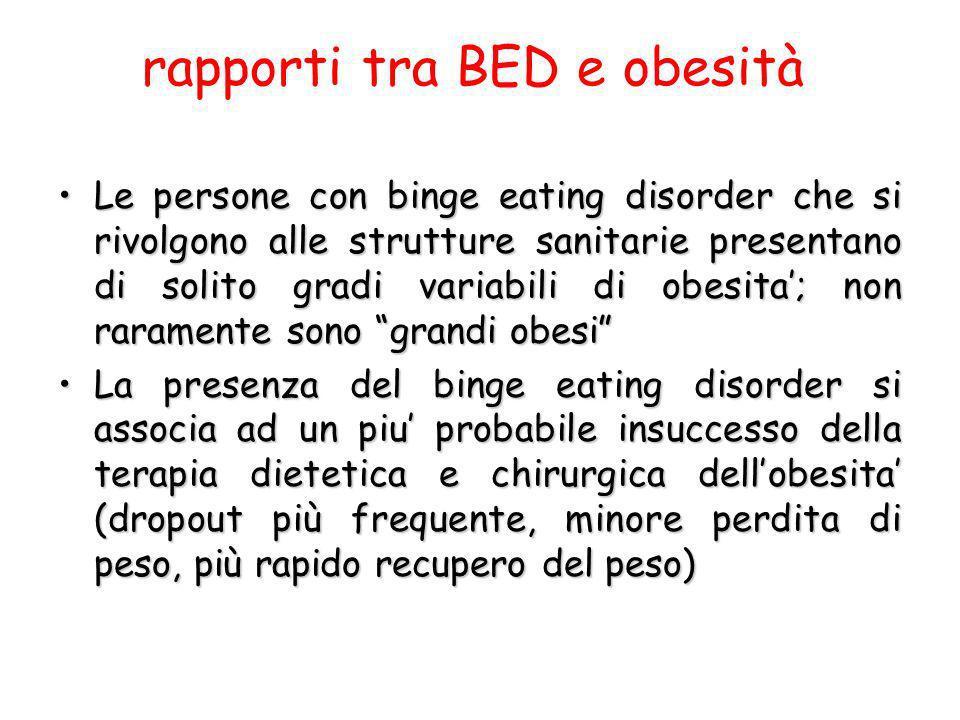 rapporti tra BED e obesità Le persone con binge eating disorder che si rivolgono alle strutture sanitarie presentano di solito gradi variabili di obes