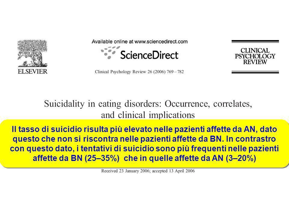 Il tasso di suicidio risulta più elevato nelle pazienti affette da AN, dato questo che non si riscontra nelle pazienti affette da BN. In contrastro co