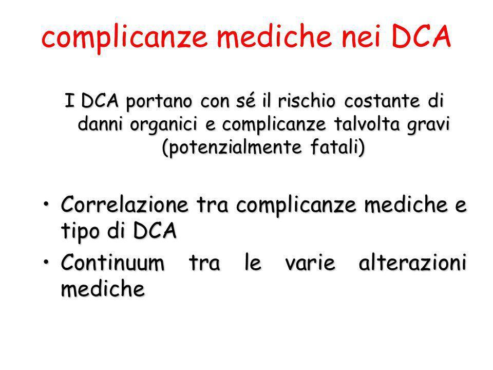 complicanze mediche nei DCA I DCA portano con sé il rischio costante di danni organici e complicanze talvolta gravi (potenzialmente fatali) Correlazio