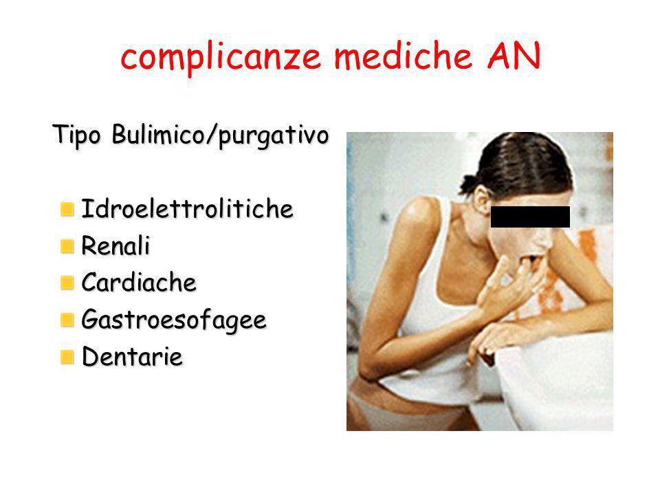 complicanze mediche AN IdroelettroliticheRenaliCardiacheGastroesofageeDentarie Tipo Bulimico/purgativo