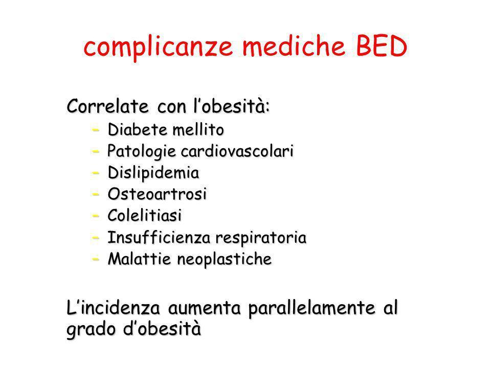 complicanze mediche BED Correlate con lobesità: –Diabete mellito –Patologie cardiovascolari –Dislipidemia –Osteoartrosi –Colelitiasi –Insufficienza re