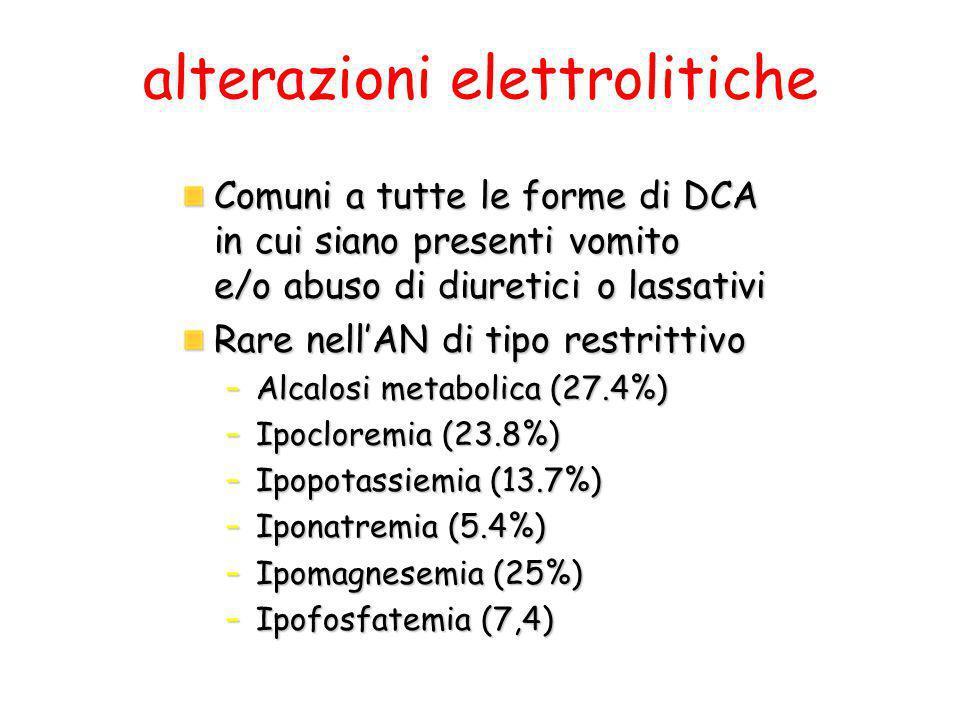 alterazioni elettrolitiche Comuni a tutte le forme di DCA in cui siano presenti vomito e/o abuso di diuretici o lassativi Rare nellAN di tipo restritt