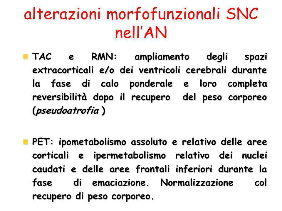 TAC e RMN: ampliamento degli spazi extracorticali e/o dei ventricoli cerebrali durante la fase di calo ponderale e loro completa reversibilità dopo il