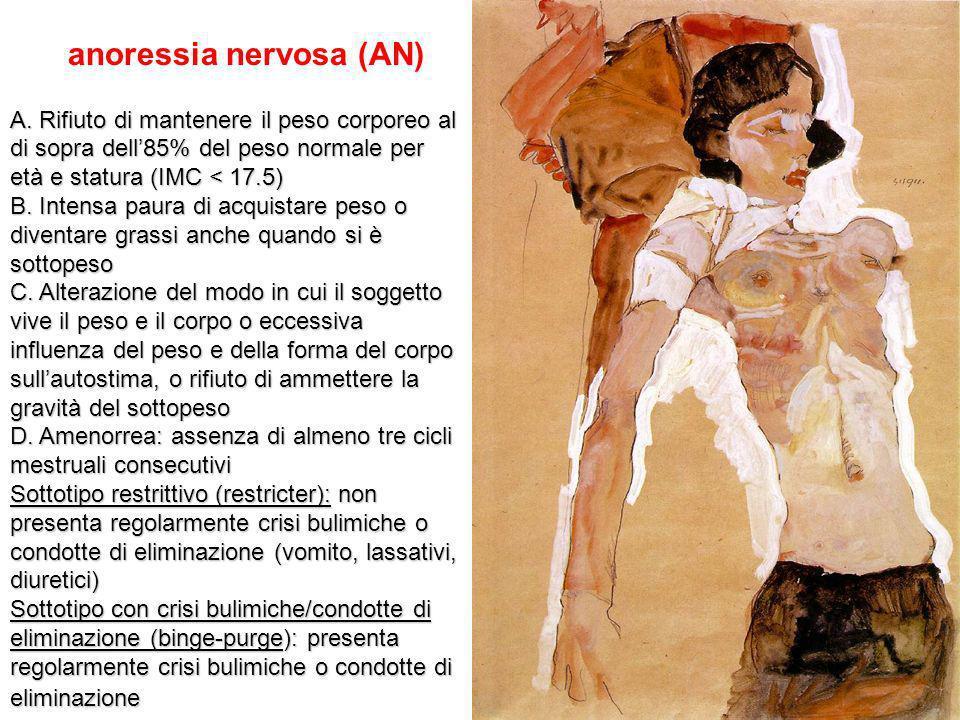anoressia nervosa (AN) A. Rifiuto di mantenere il peso corporeo al di sopra dell85% del peso normale per età e statura (IMC < 17.5) B. Intensa paura d