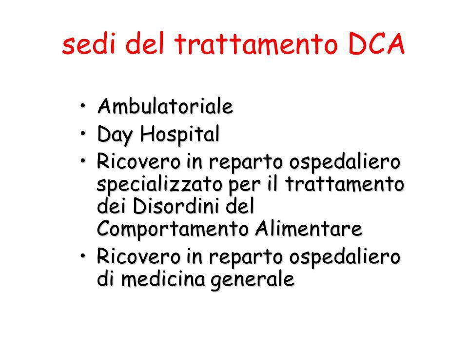 sedi del trattamento DCA AmbulatorialeAmbulatoriale Day HospitalDay Hospital Ricovero in reparto ospedaliero specializzato per il trattamento dei Diso