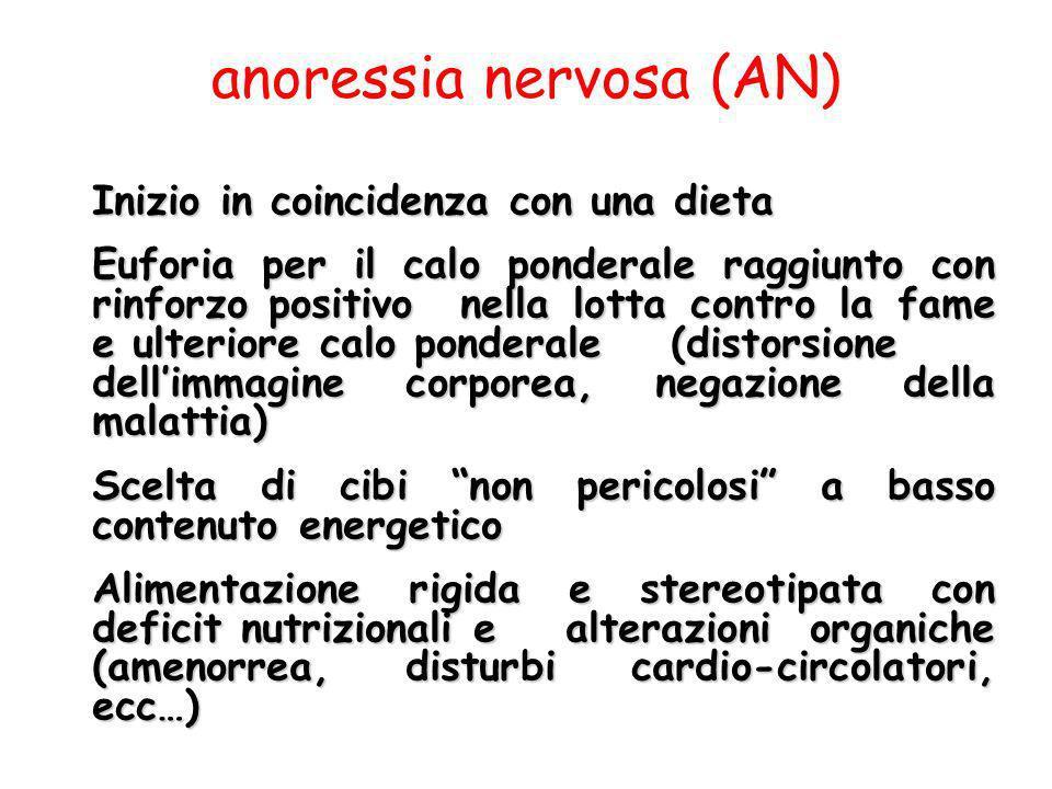 anoressia nervosa (AN) Inizio in coincidenza con una dieta Euforia per il calo ponderale raggiunto con rinforzo positivo nella lotta contro la fame e