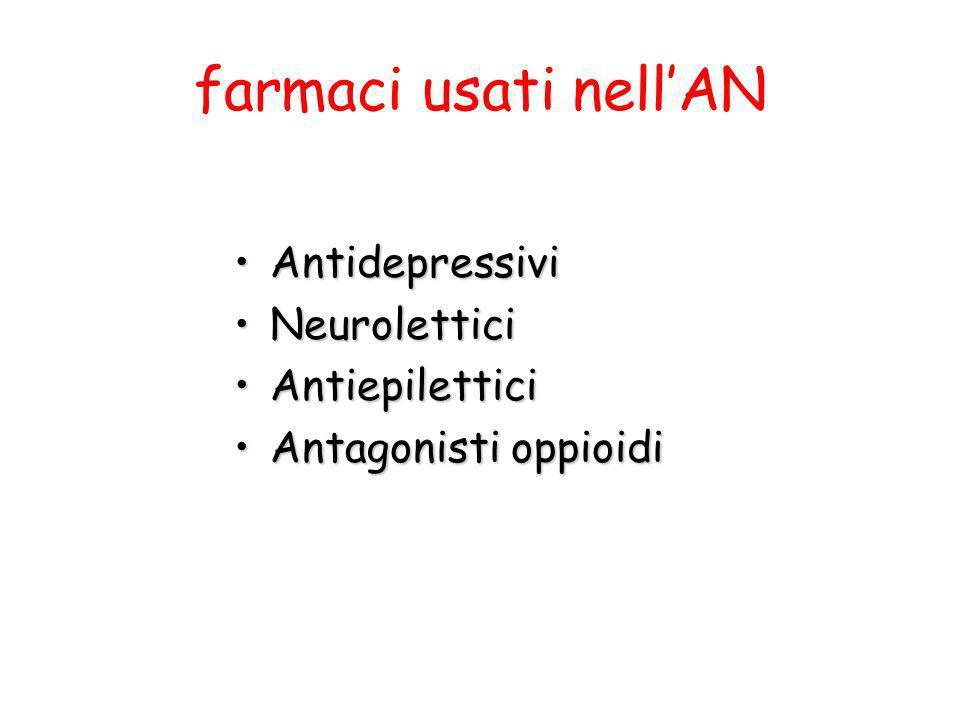 farmaci usati nellAN AntidepressiviAntidepressivi NeuroletticiNeurolettici AntiepiletticiAntiepilettici Antagonisti oppioidiAntagonisti oppioidi